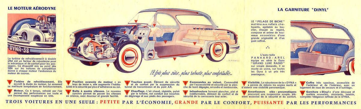 Brochure Panhard Dyna Z 1958- 2a
