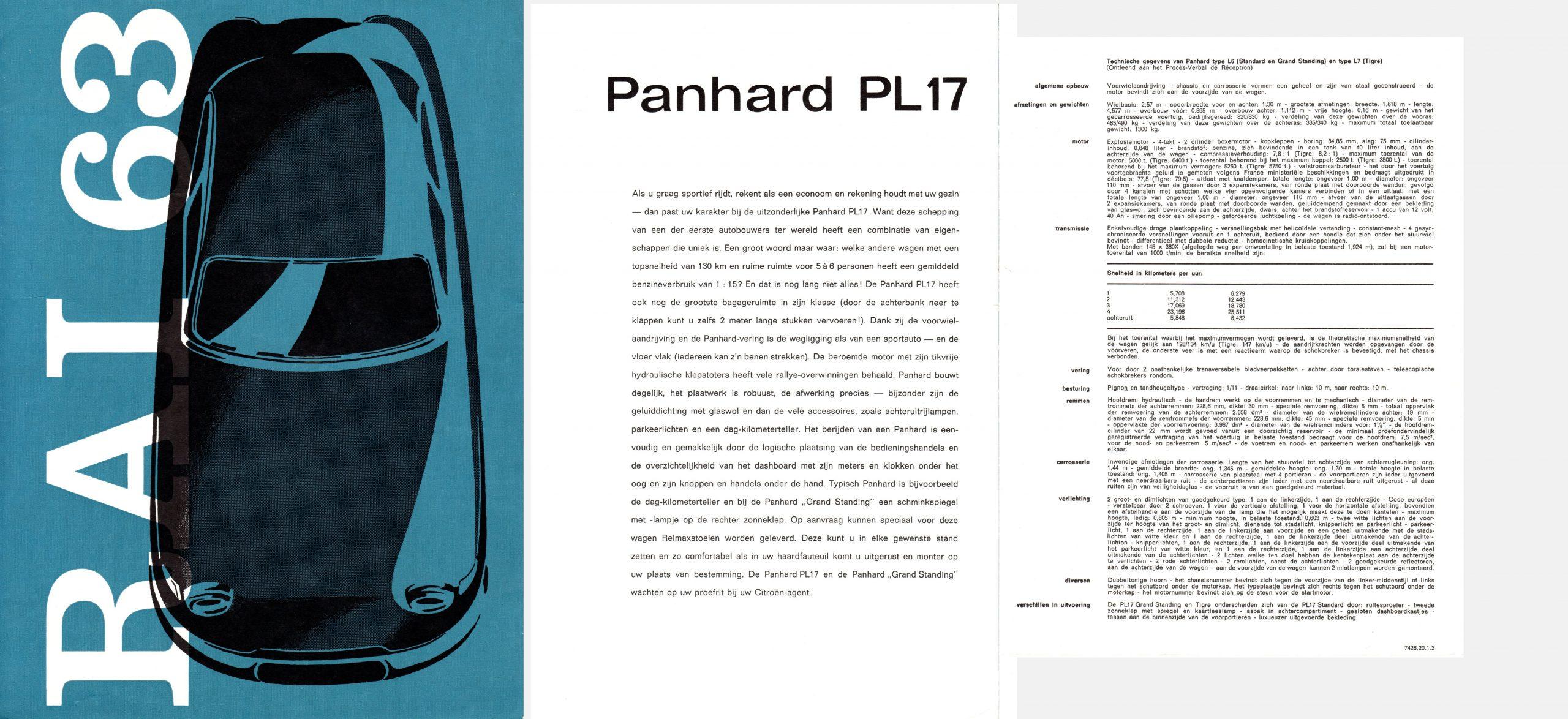 Folder PL17 RAI