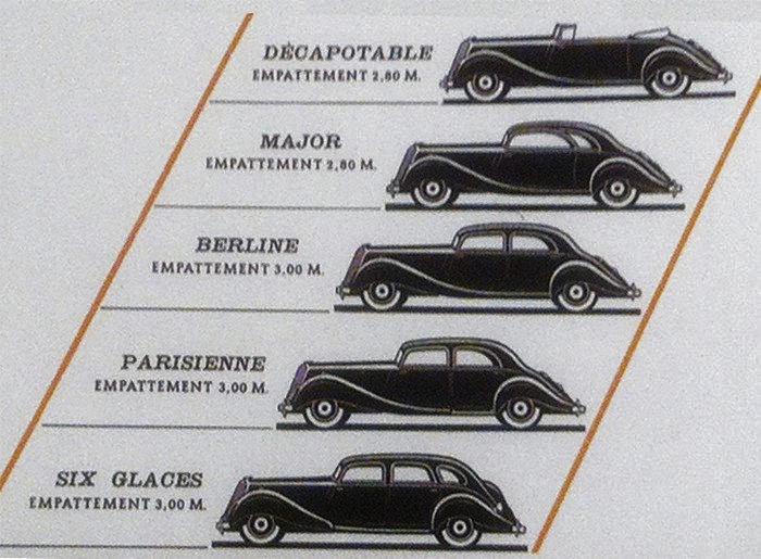 Panhard Dynamique 5 modellen