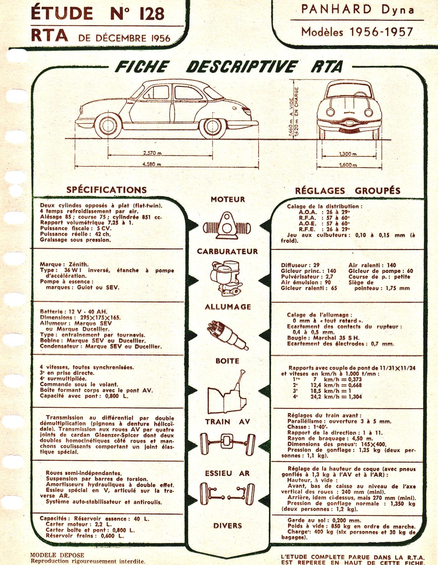 Fiche Descriptive Dyna-Z 1956-1957